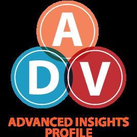 Formação Analista Comportamental ADV